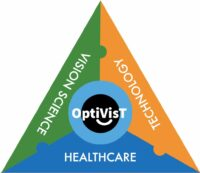 OptiVisT: recruiting 15 PhDs for our new EU training program